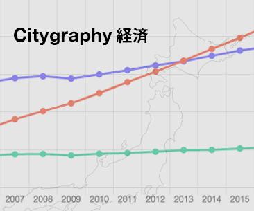 Citygraphy 経済